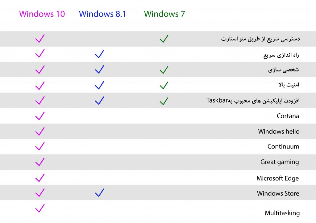 compare-windows