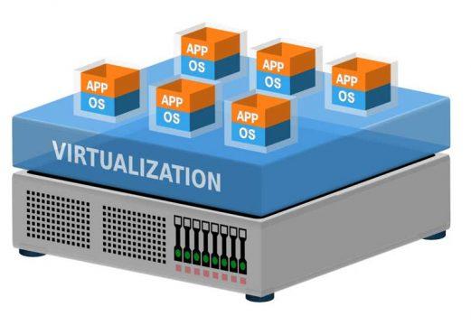 Virtualization مجازی سازی