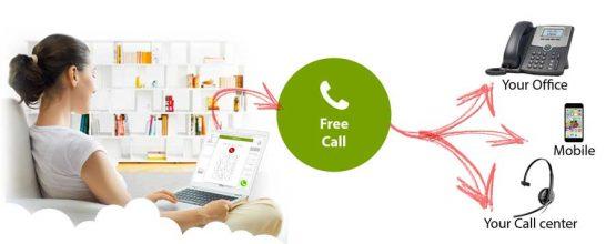 تماس رایگان از طریق اسکایپ