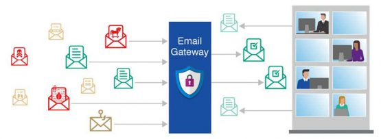 تصویر Email-Security