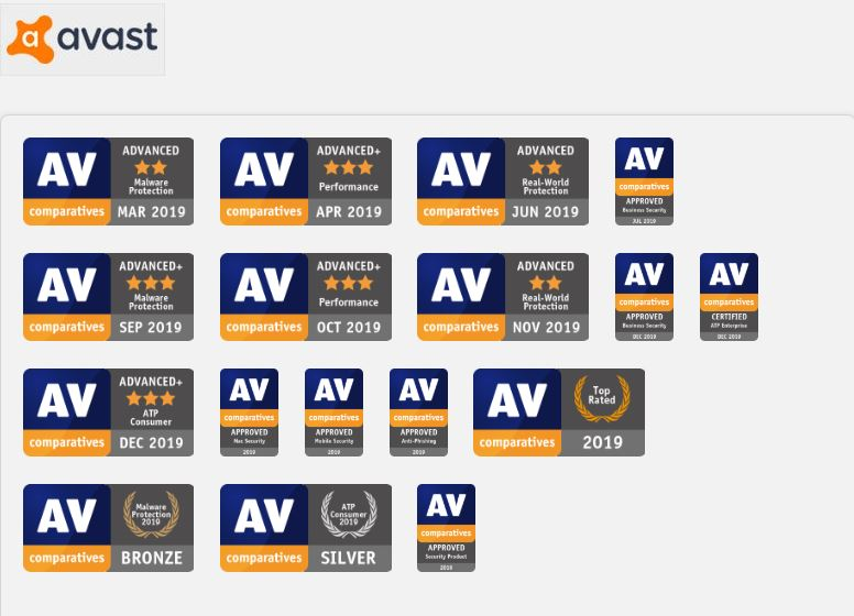 جوایز Avast