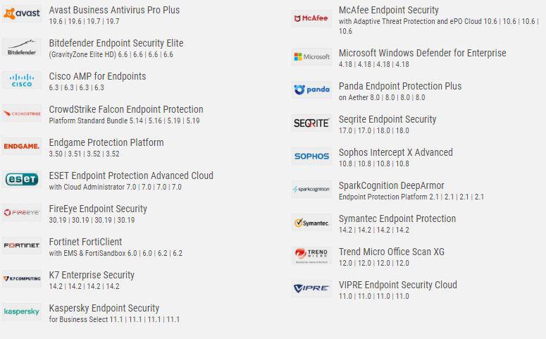 لیست آنتی ویروس های تست شده